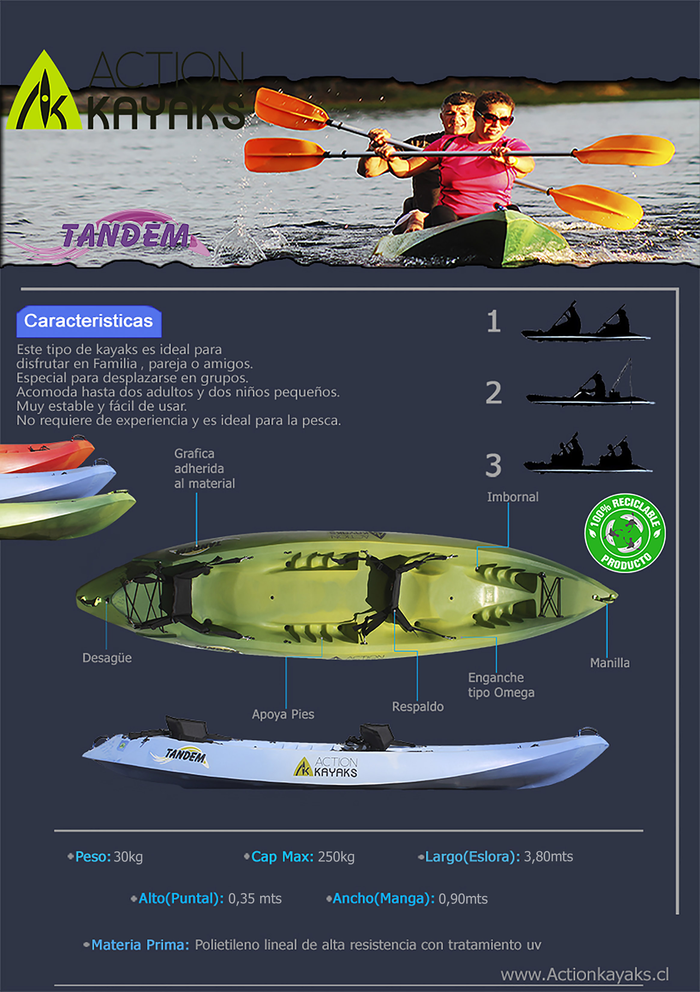 Tandem Action Kayaks Doble ficha tecnica