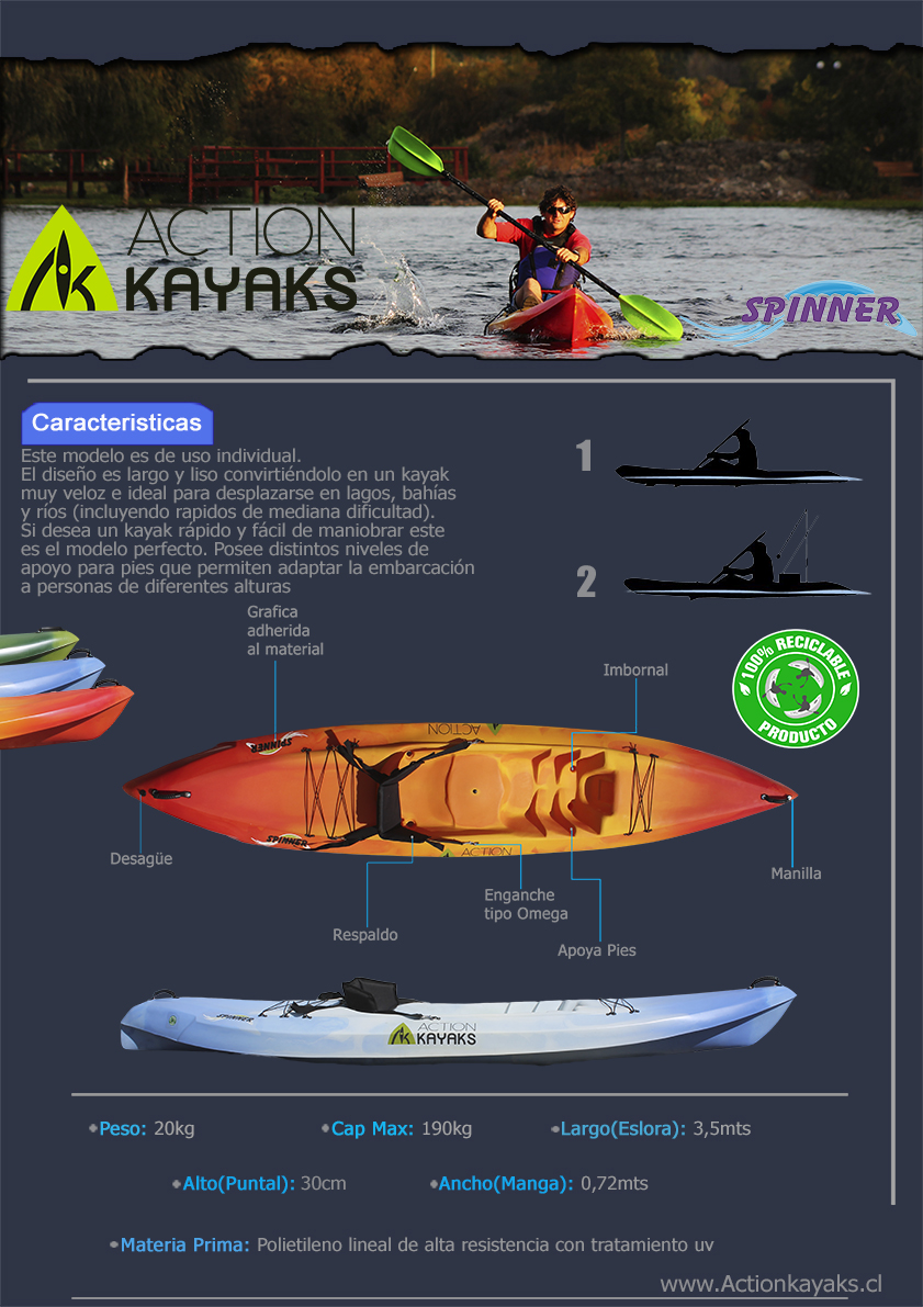 Spinner Action Kayaks Single- Ficha técnica